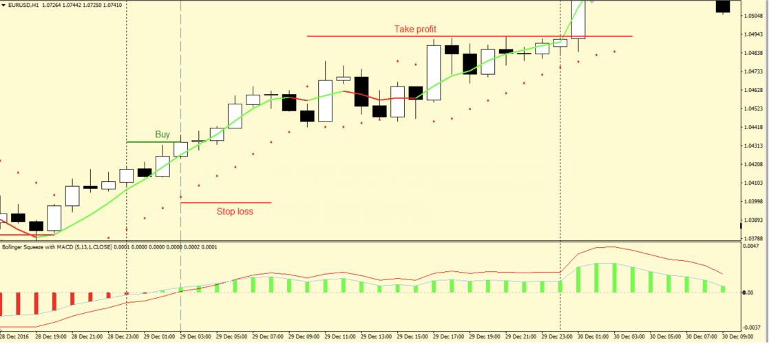 Стратегия форекс альпинист how to become a good forex trader